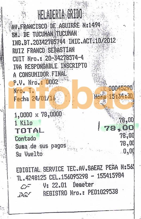 Muchos de los comprobantes que presentó para justificar gastos son tickets CONSUMIDOR FINAL