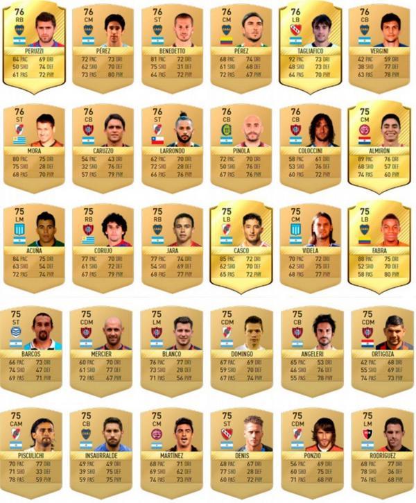 Los mejores futbolistas del torneo argentino (sportarget.com)