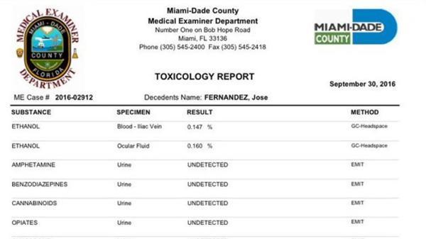 El gráfico que revelo el Departamento médico de Miami-Dade