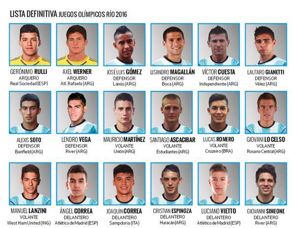 Los 18 jugadores que representarán a la Selección en los Juegos Olímpicos
