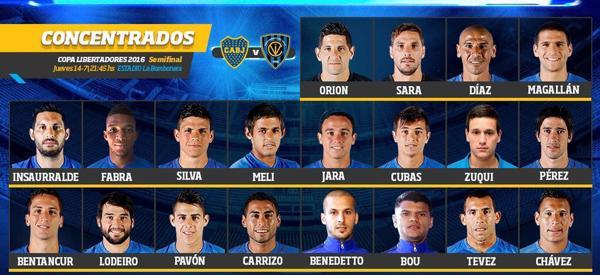 Los 20 concentrados de Boca para la revancha de las semifinales (@BocaJrsOficial)